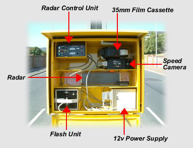 The tech of babylon u2013 or civilisation in a yellow box?  sc 1 th 196 & Gatso Schmatso - Influx Aboutintivar.Com
