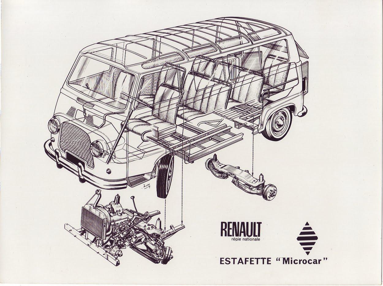 renault estafette  a forgotten classic