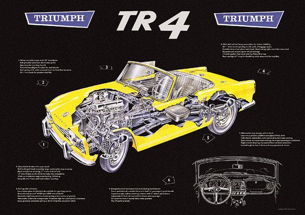 triumph_tr4_poster