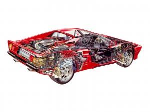 Ferrari's 288 GTO ran with F1 DNA