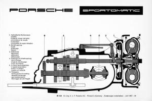 Sportomatic-lettering